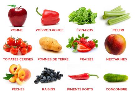 fruits-2Bet-2Ble-CC-81gumes-2Bpesticides-2B-dirty-2Bdozen-