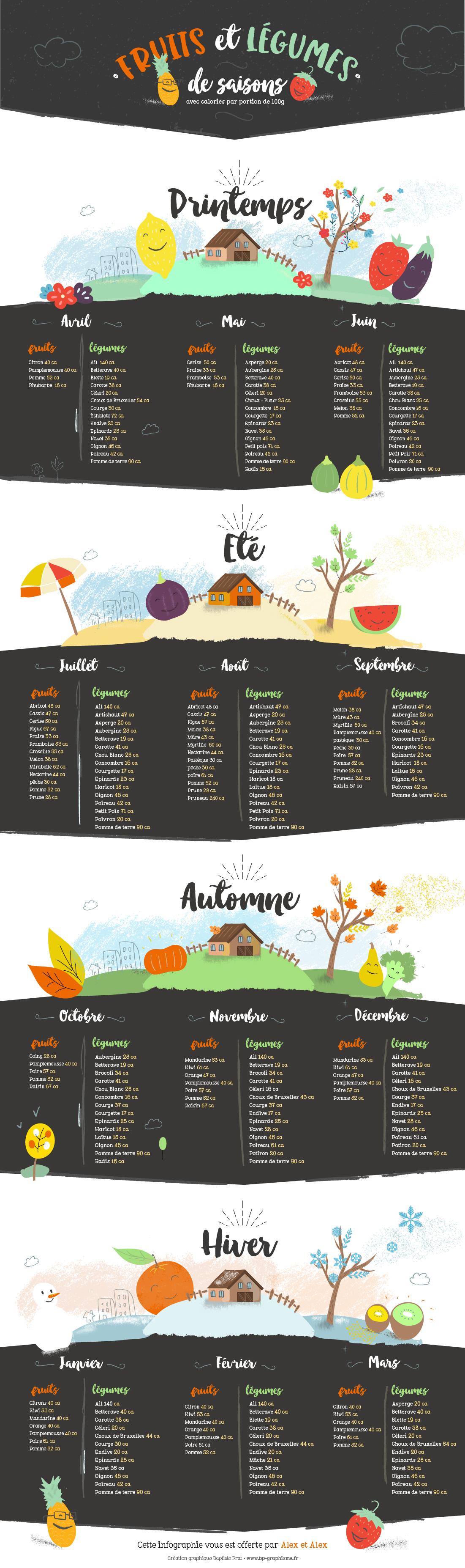 calendrier-fruits-et-legumes ungestealafois.co
